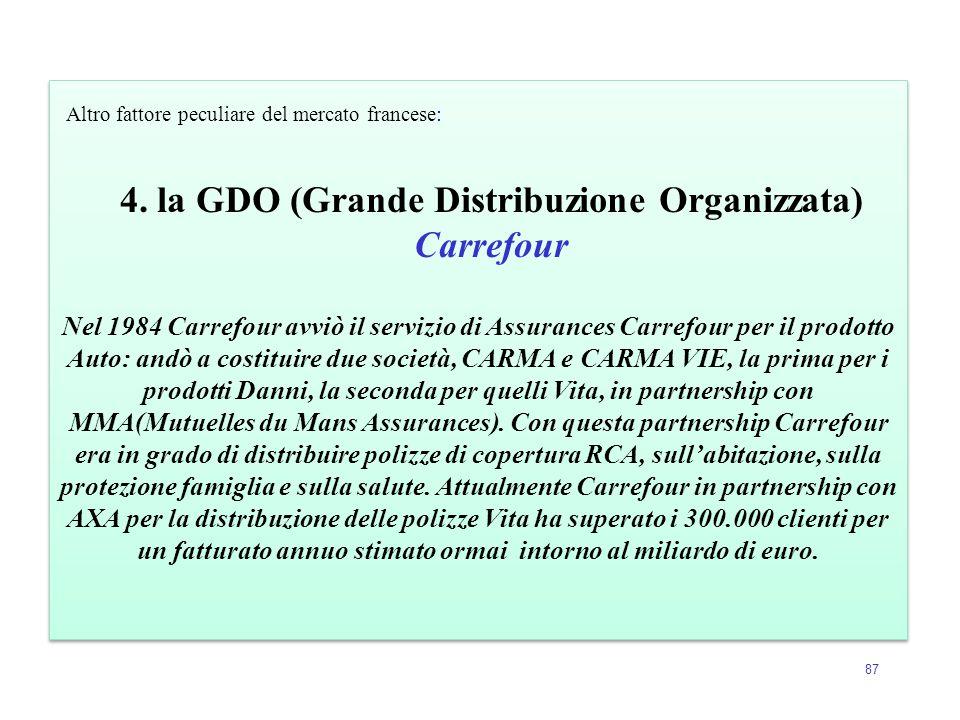 4. la GDO (Grande Distribuzione Organizzata)