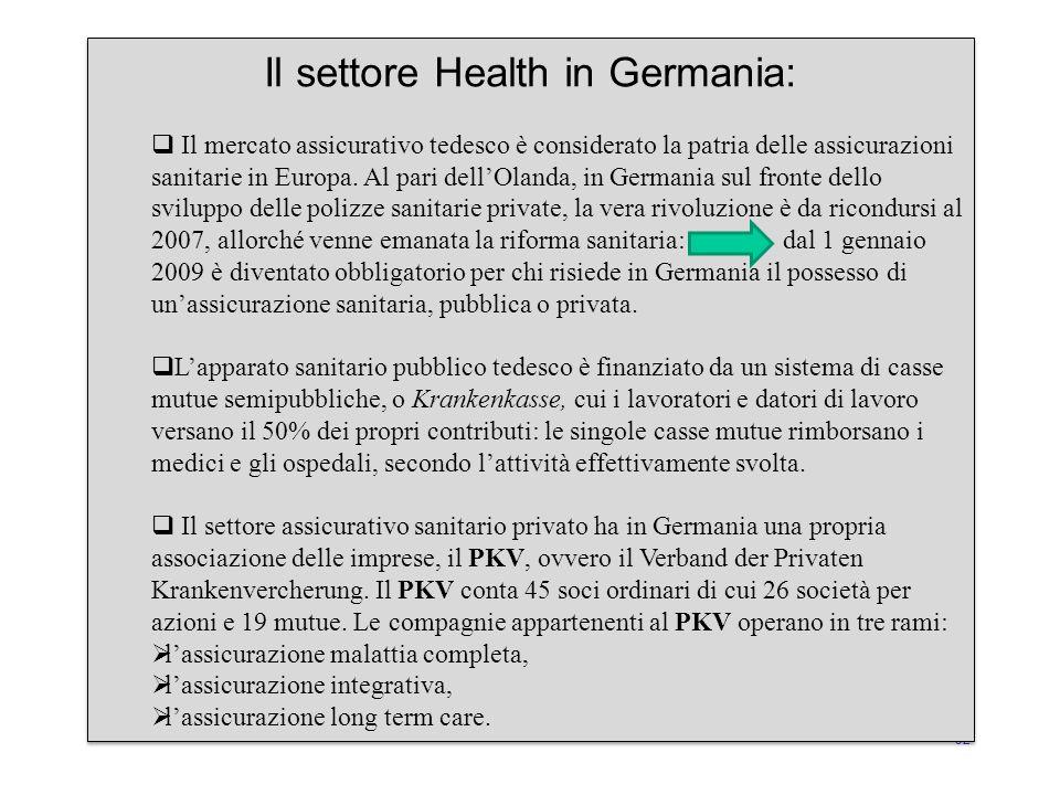 Il settore Health in Germania: