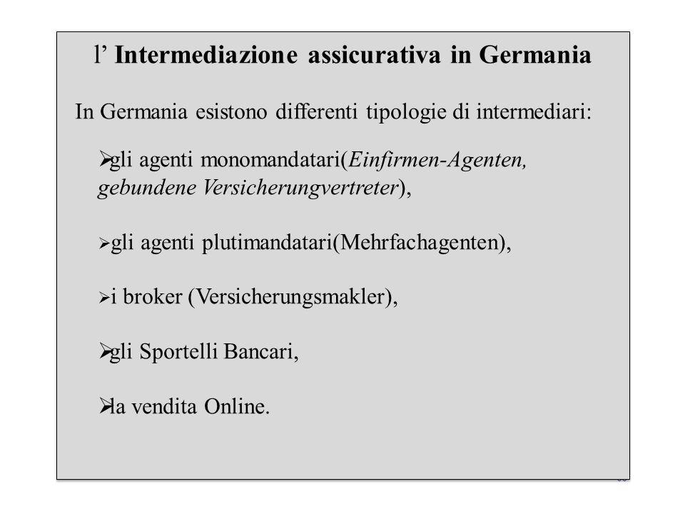 l' Intermediazione assicurativa in Germania