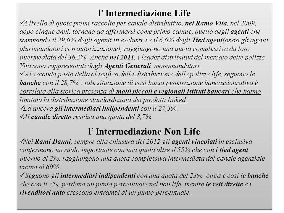 l' Intermediazione Life