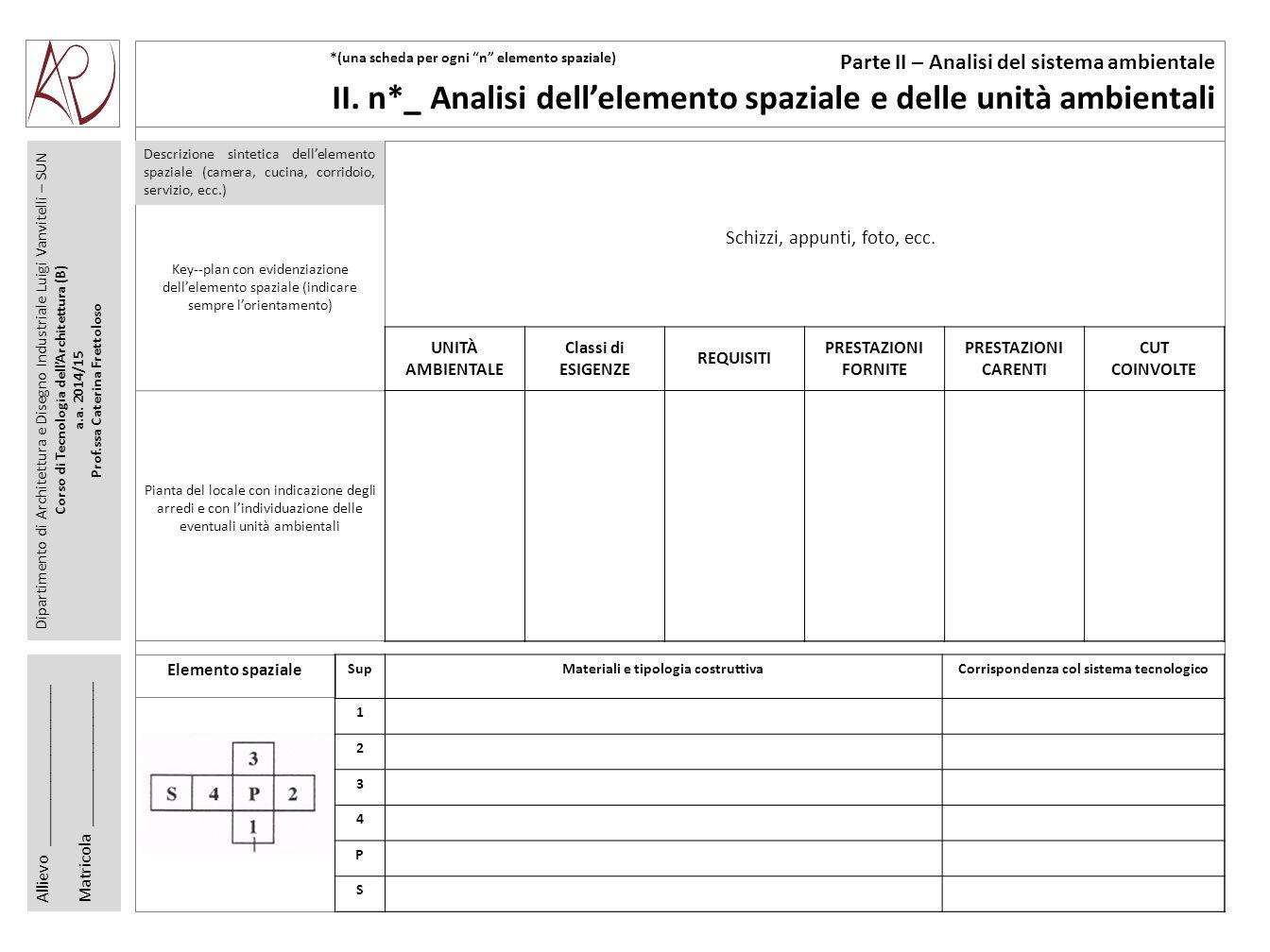 II. n*_ Analisi dell'elemento spaziale e delle unità ambientali
