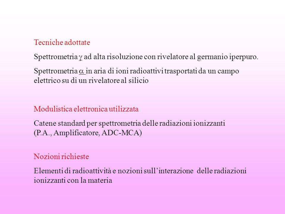 Tecniche adottate Spettrometria  ad alta risoluzione con rivelatore al germanio iperpuro.