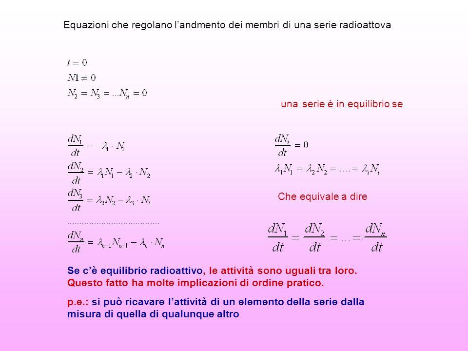 Equazioni che regolano l'andmento dei membri di una serie radioattova