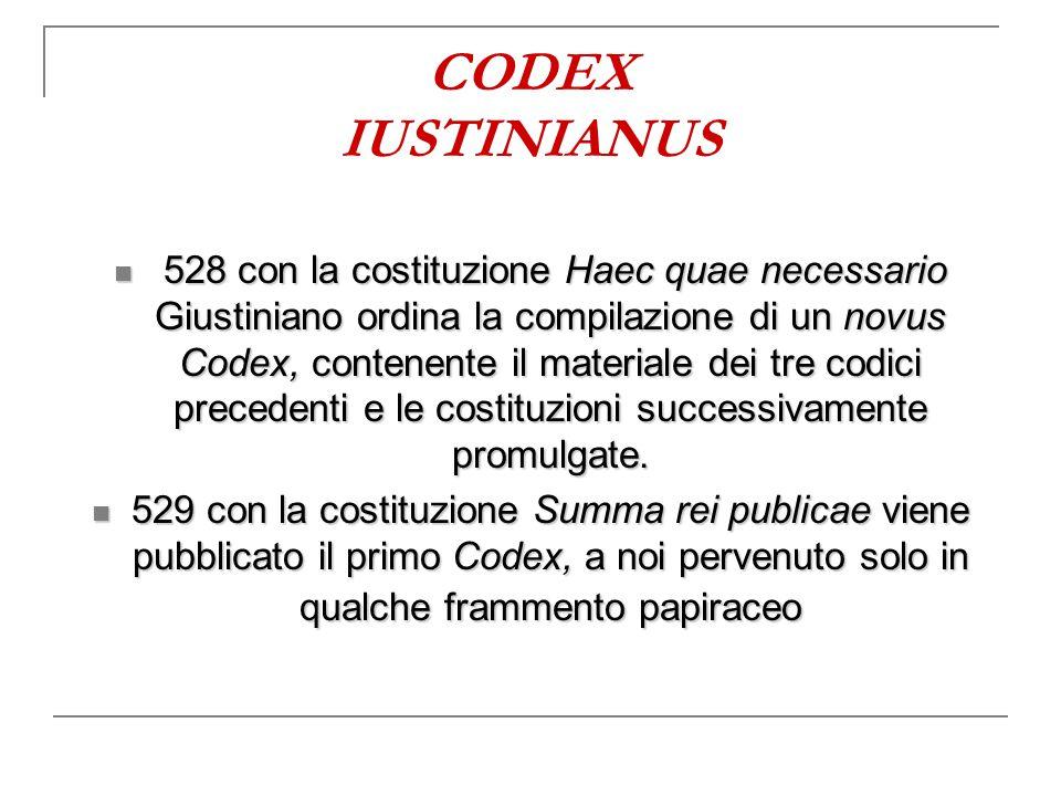 CODEX IUSTINIANUS