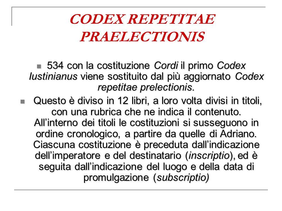 CODEX REPETITAE PRAELECTIONIS