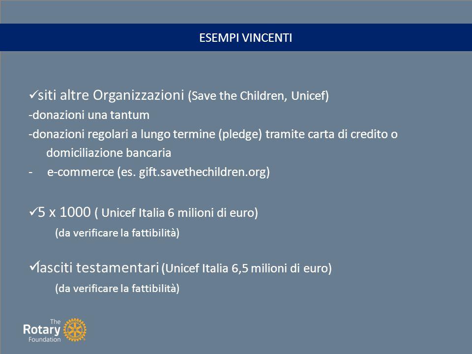 lasciti testamentari (Unicef Italia 6,5 milioni di euro)