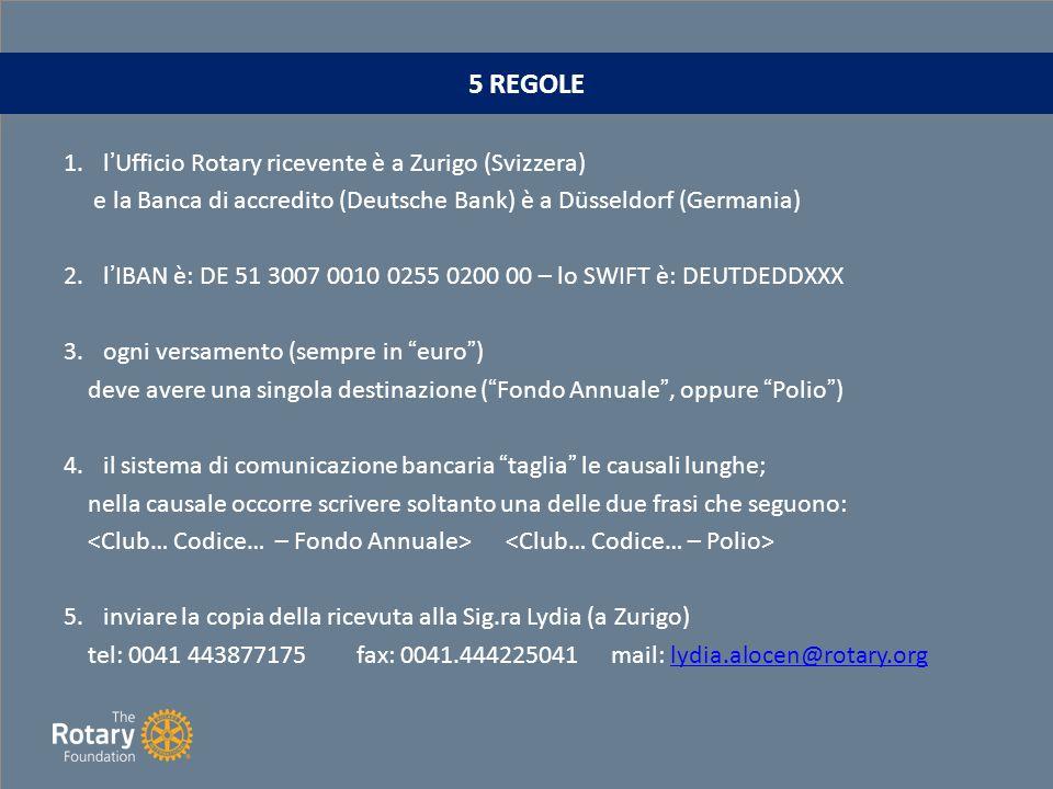 5 REGOLE l'Ufficio Rotary ricevente è a Zurigo (Svizzera)