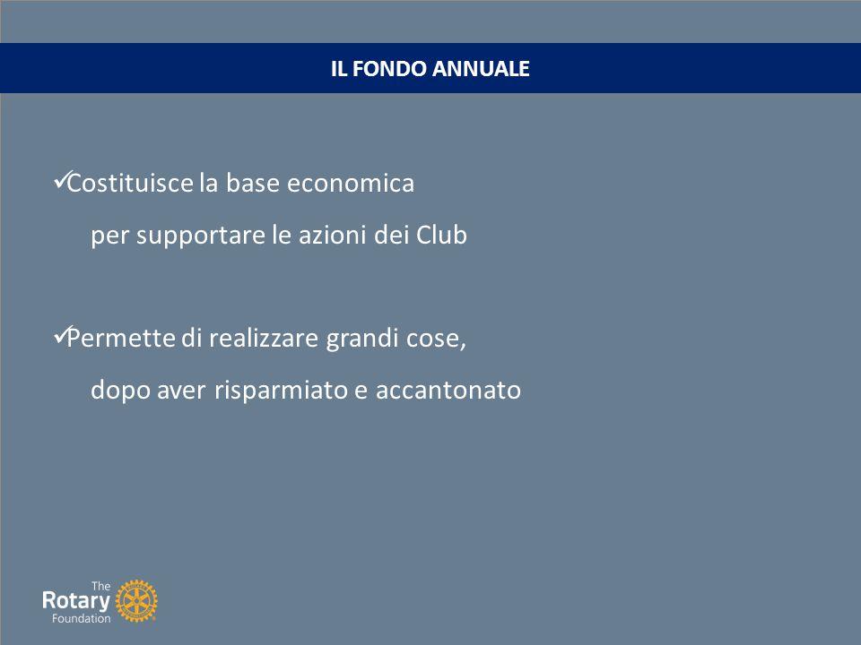 Costituisce la base economica per supportare le azioni dei Club