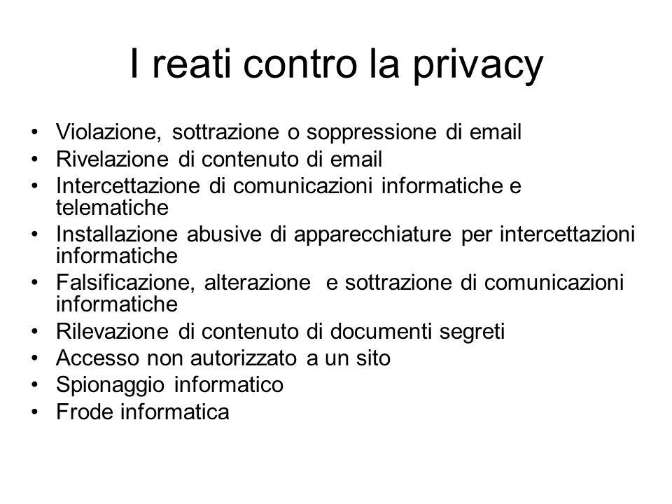 I reati contro la privacy