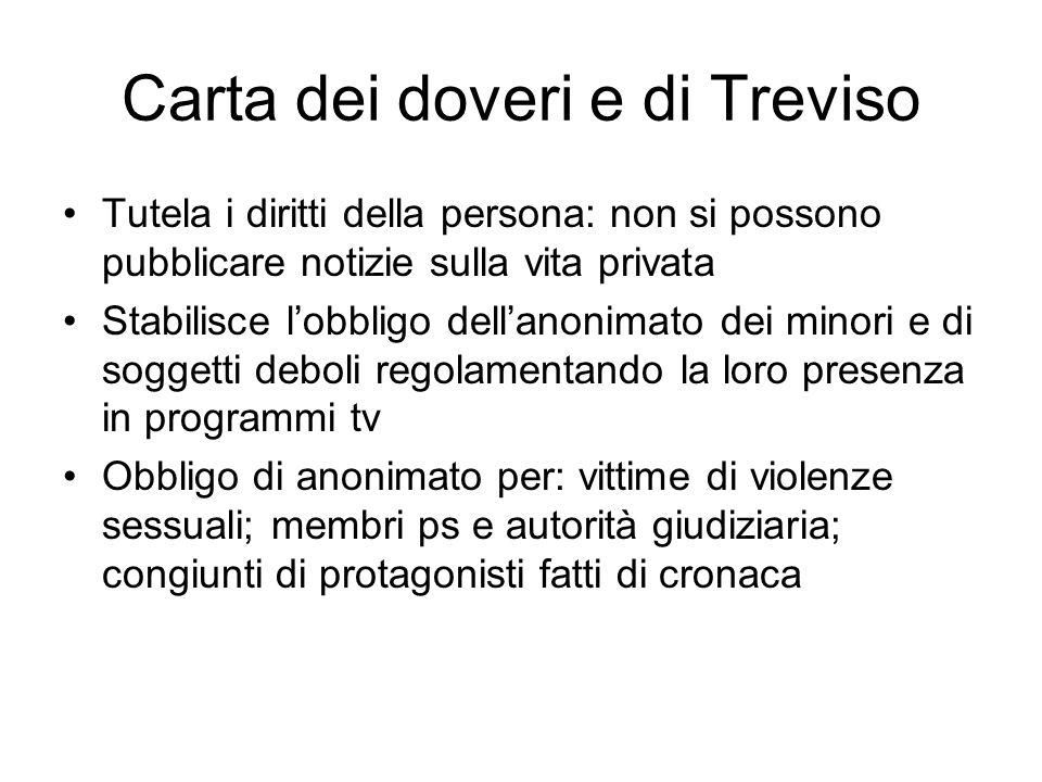 Carta dei doveri e di Treviso