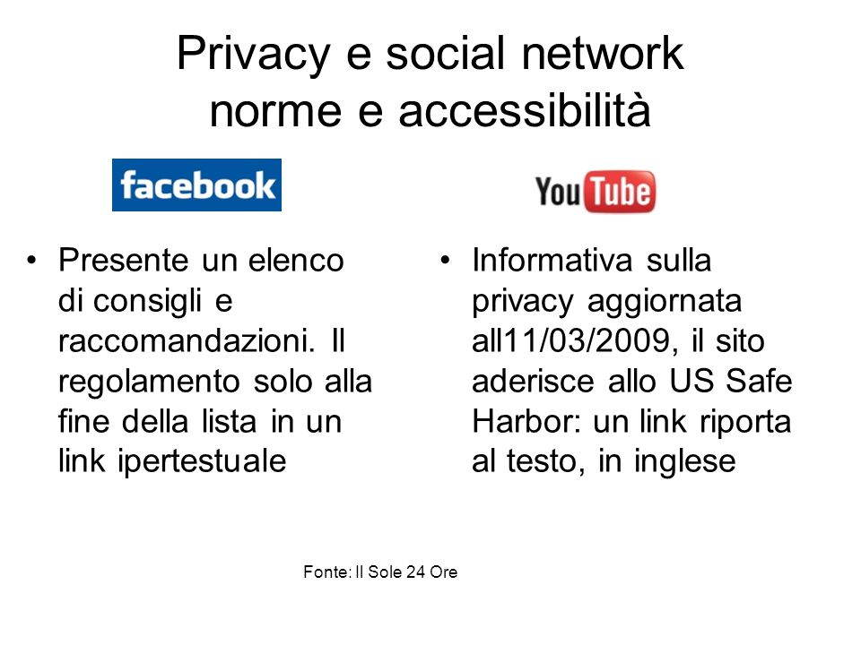 Privacy e social network norme e accessibilità