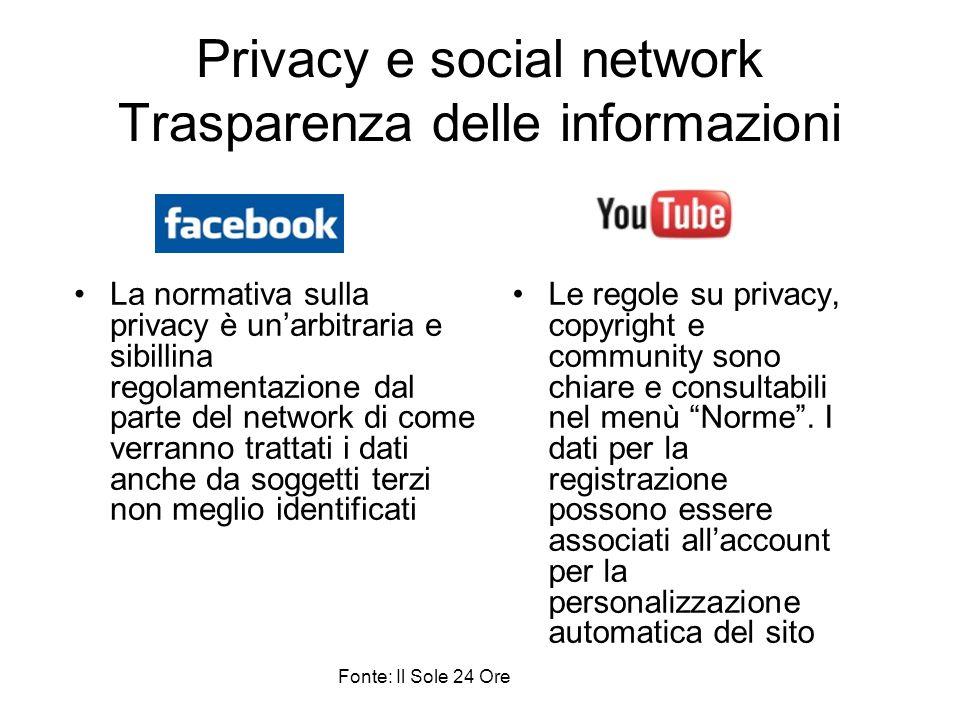 Privacy e social network Trasparenza delle informazioni