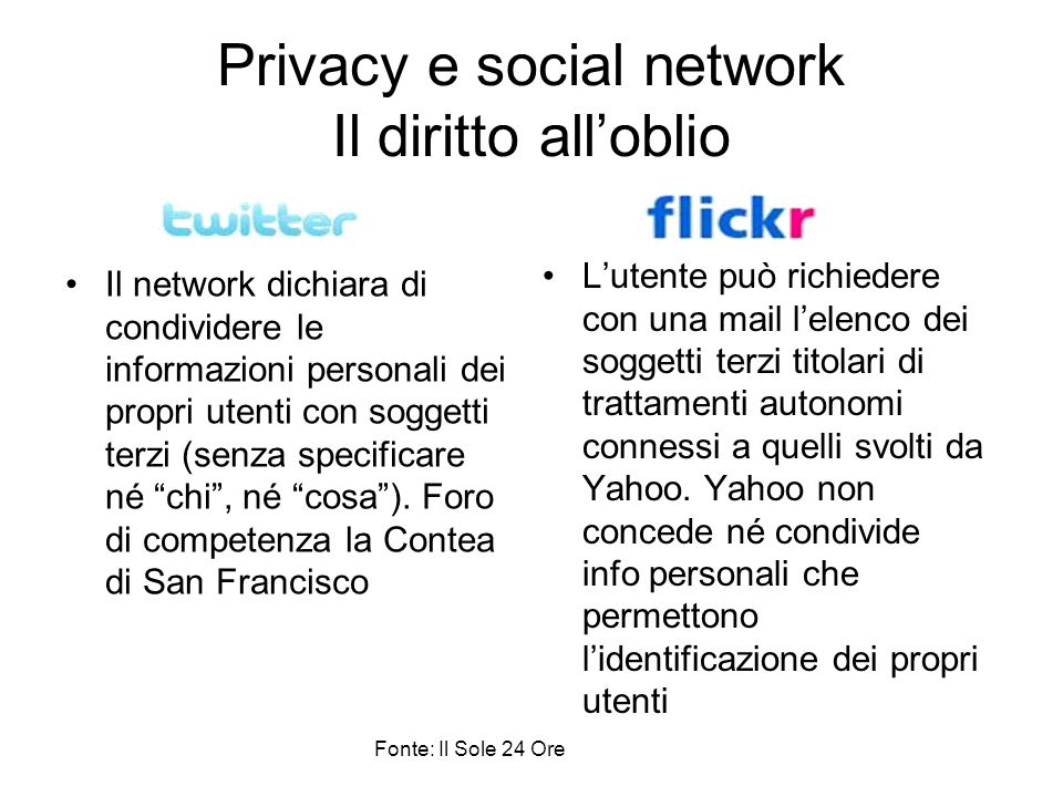 Privacy e social network Il diritto all'oblio