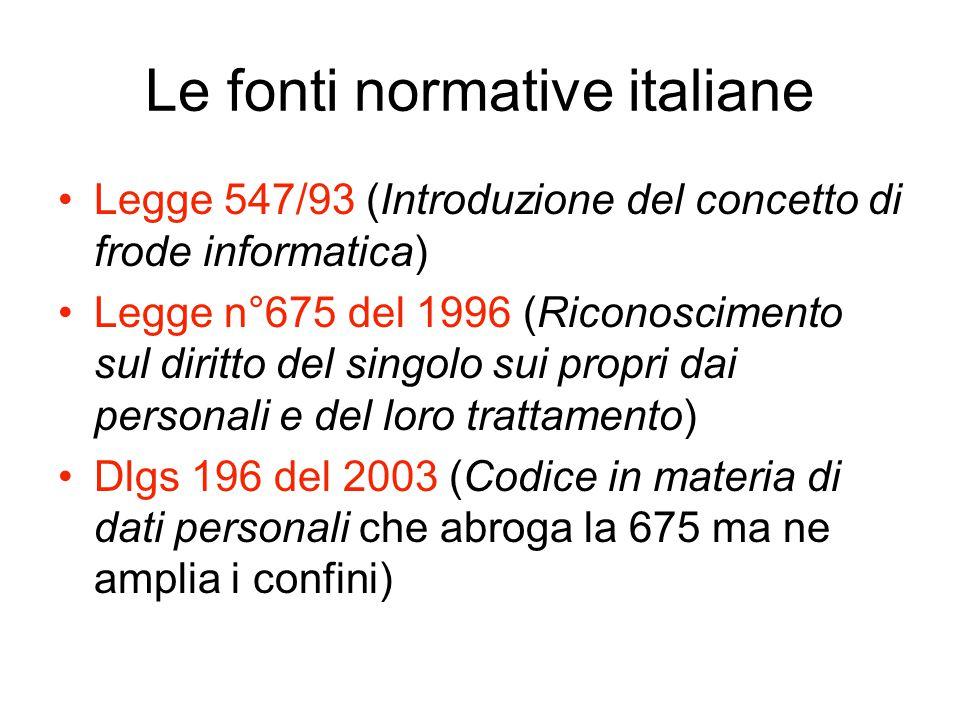 Le fonti normative italiane