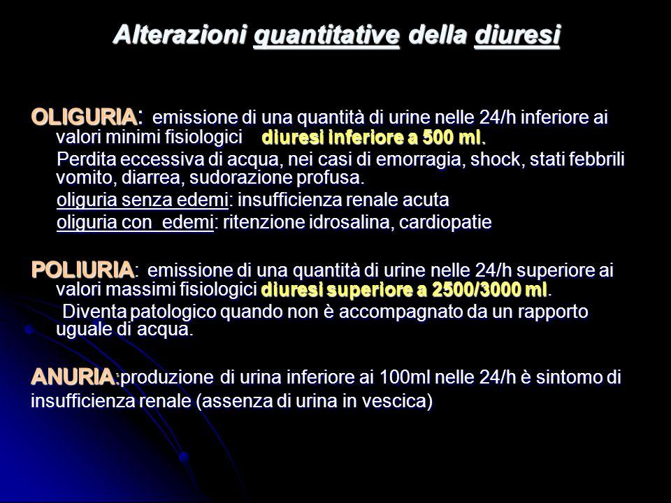 Alterazioni quantitative della diuresi
