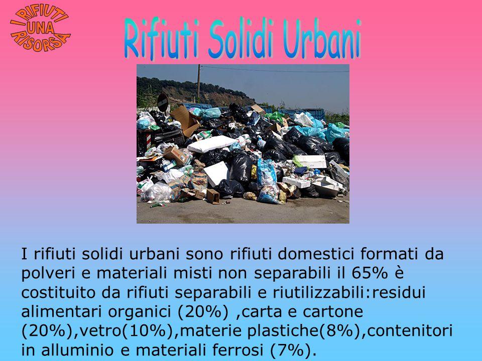 Rifiuti Solidi Urbani I RIFIUTI UNA RISORSA