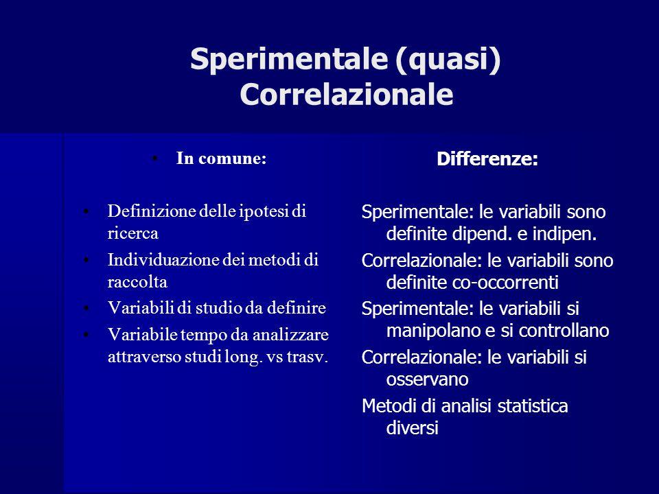 Sperimentale (quasi) Correlazionale