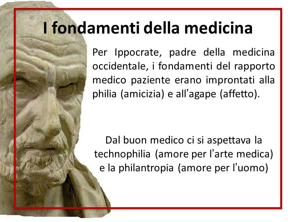 I fondamenti della medicina