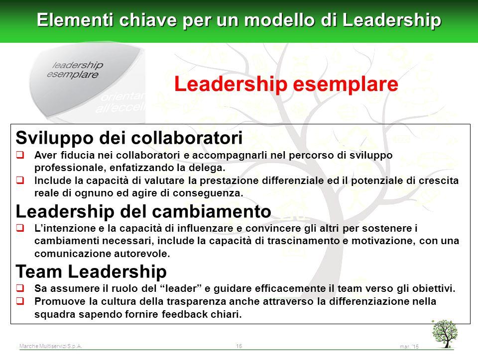 Elementi chiave per un modello di Leadership