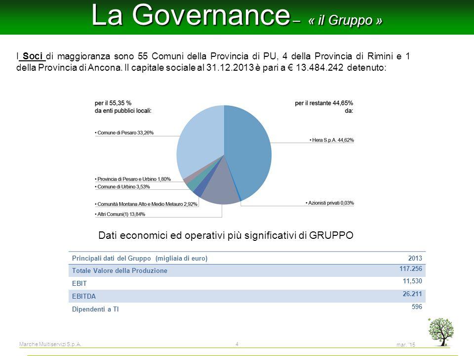 La Governance – « il Gruppo »