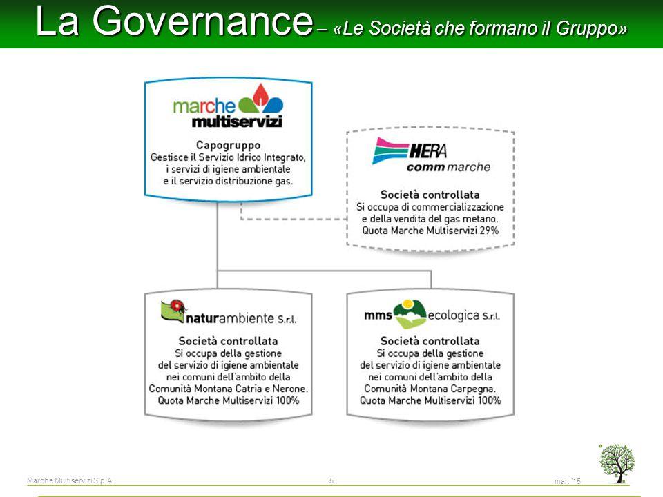 La Governance – «Le Società che formano il Gruppo»