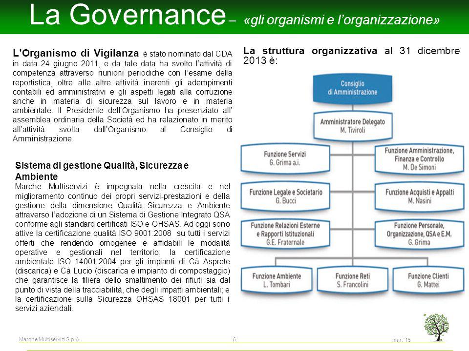 La Governance – «gli organismi e l'organizzazione»