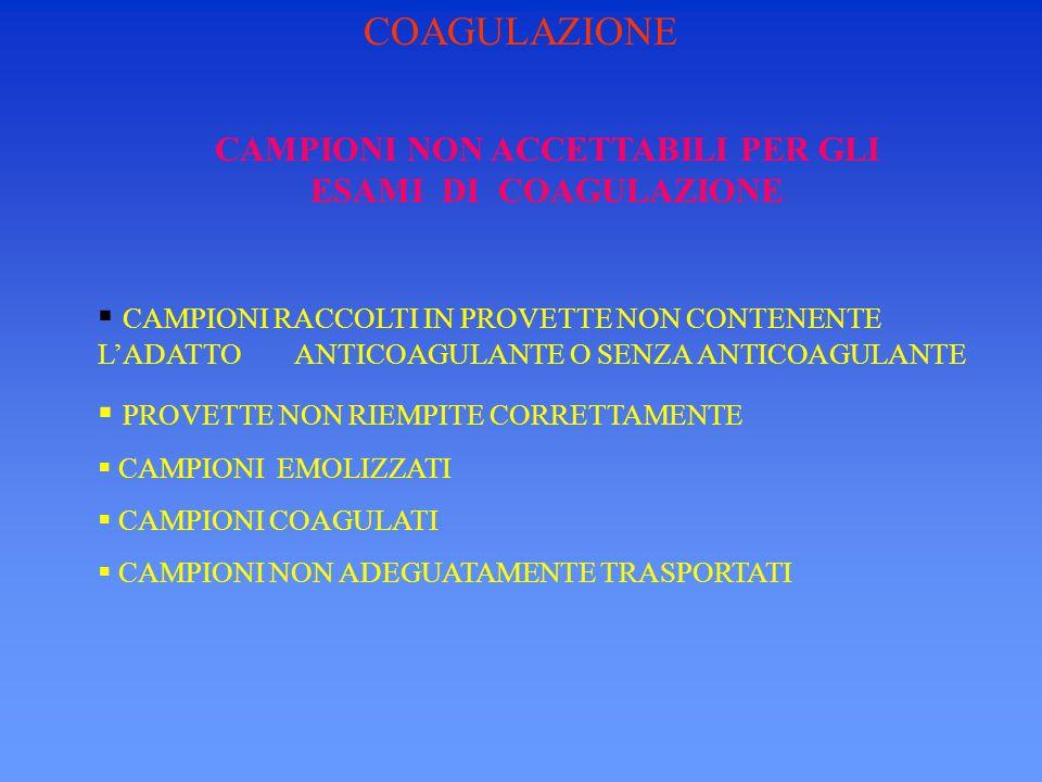 CAMPIONI NON ACCETTABILI PER GLI ESAMI DI COAGULAZIONE
