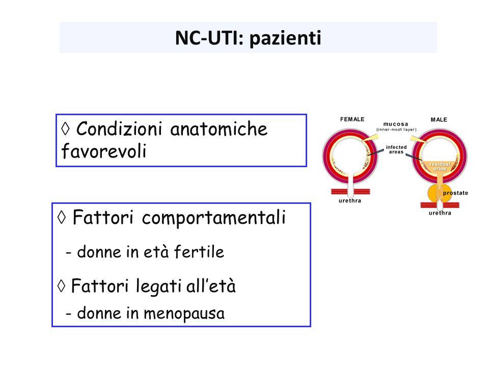 NC-UTI: pazienti ◊ Condizioni anatomiche favorevoli