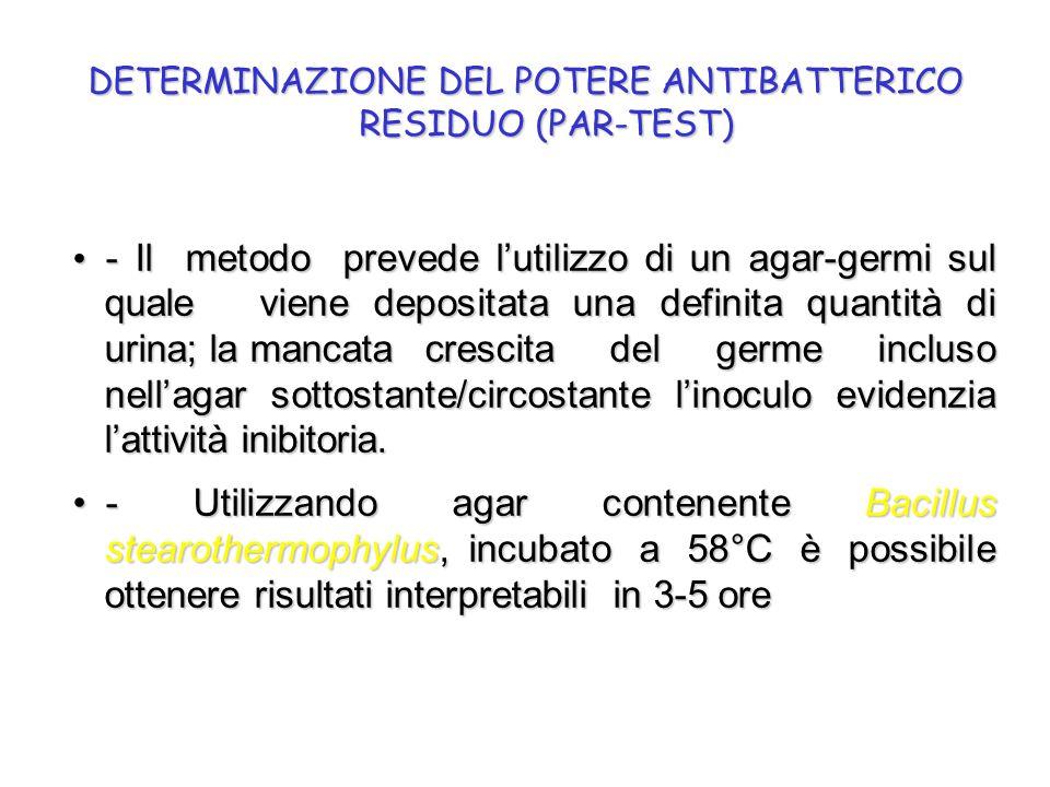 DETERMINAZIONE DEL POTERE ANTIBATTERICO RESIDUO (PAR-TEST)
