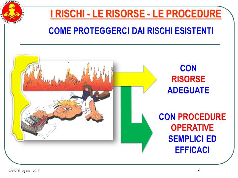 I RISCHI - LE RISORSE - LE PROCEDURE