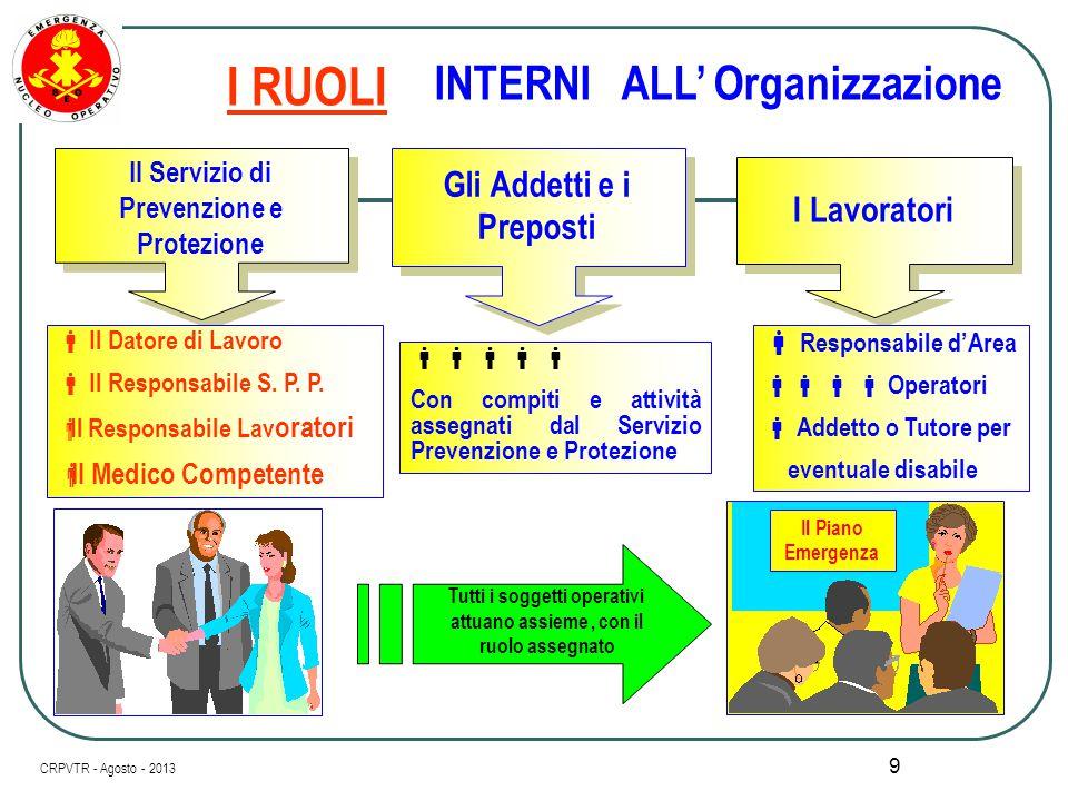 I RUOLI INTERNI ALL' Organizzazione Gli Addetti e i Preposti