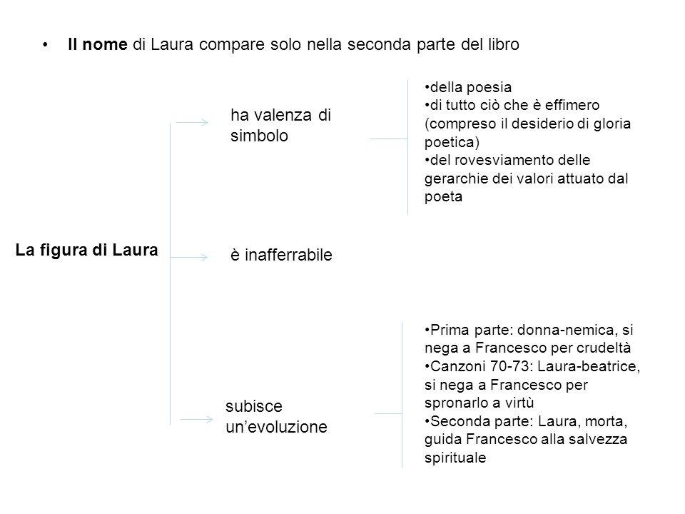 Il nome di Laura compare solo nella seconda parte del libro