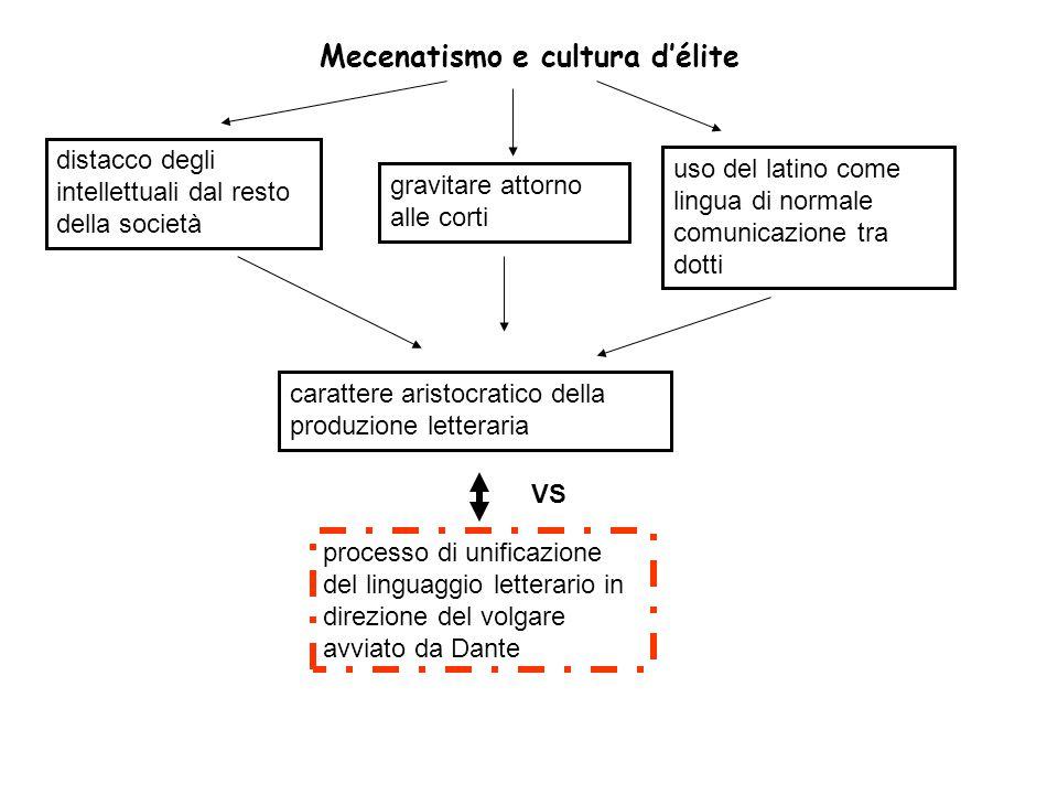 Mecenatismo e cultura d'élite