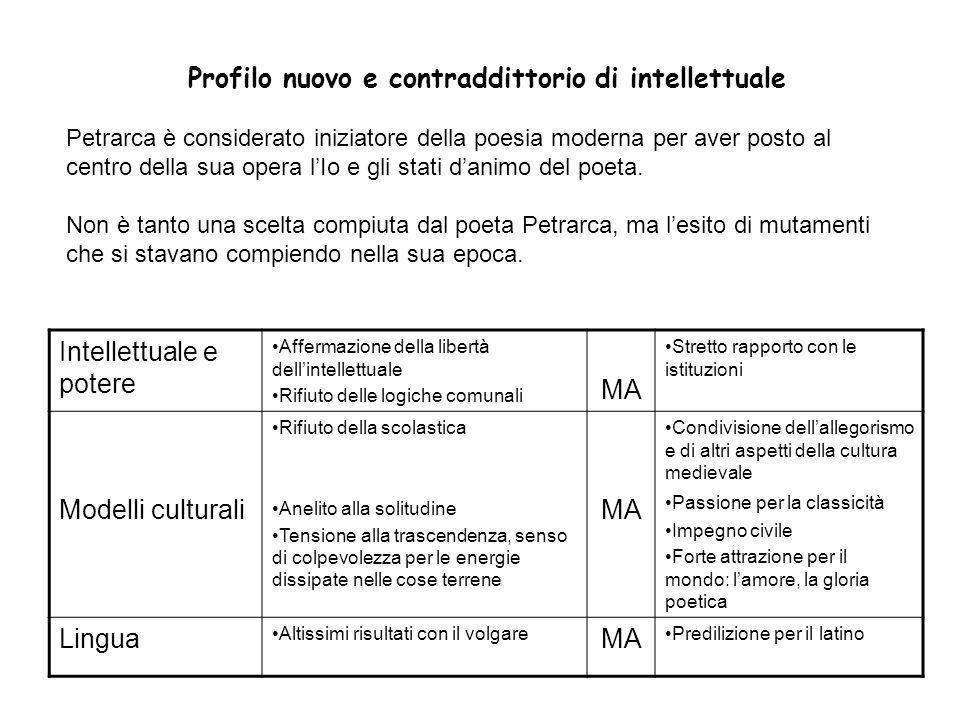 Profilo nuovo e contraddittorio di intellettuale