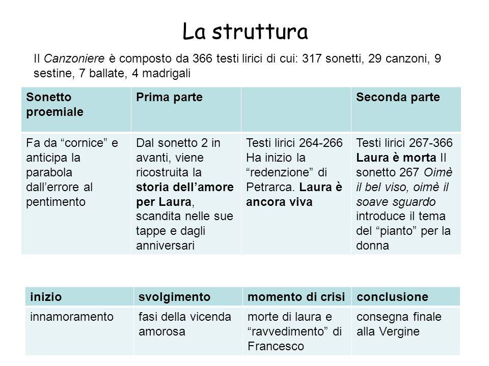La struttura Il Canzoniere è composto da 366 testi lirici di cui: 317 sonetti, 29 canzoni, 9 sestine, 7 ballate, 4 madrigali.