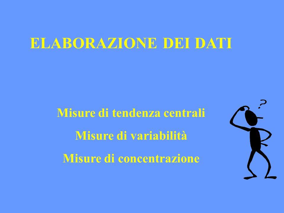 Misure di tendenza centrali Misure di concentrazione