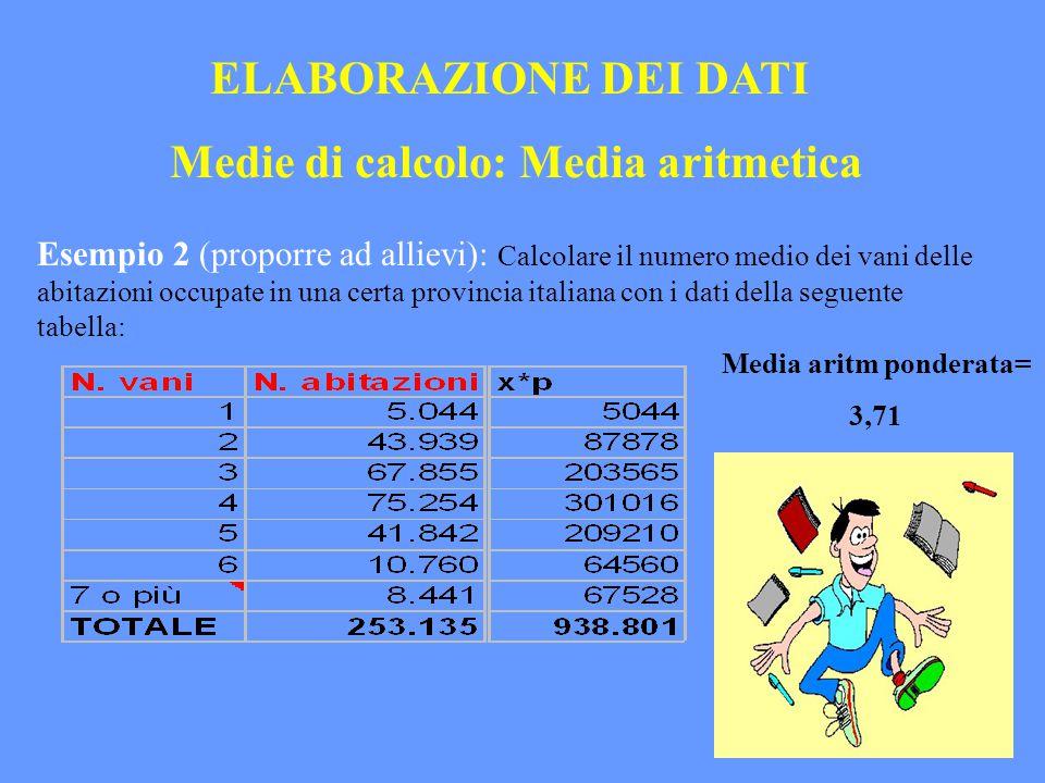 Medie di calcolo: Media aritmetica Media aritm ponderata=