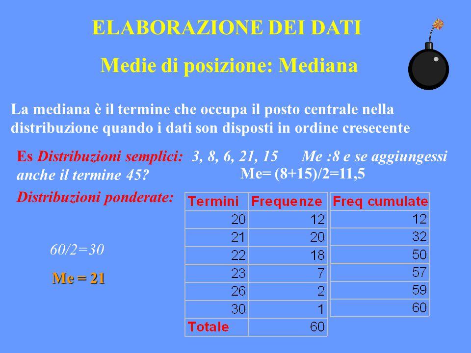 Medie di posizione: Mediana