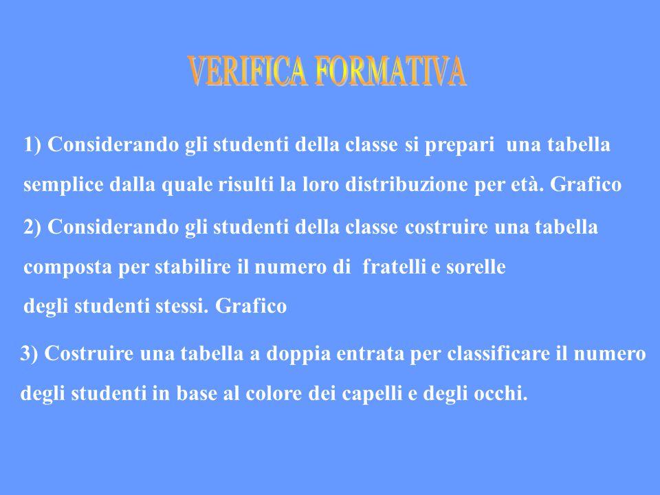 VERIFICA FORMATIVA 1) Considerando gli studenti della classe si prepari una tabella.
