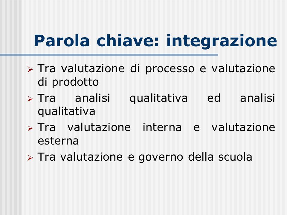 Parola chiave: integrazione