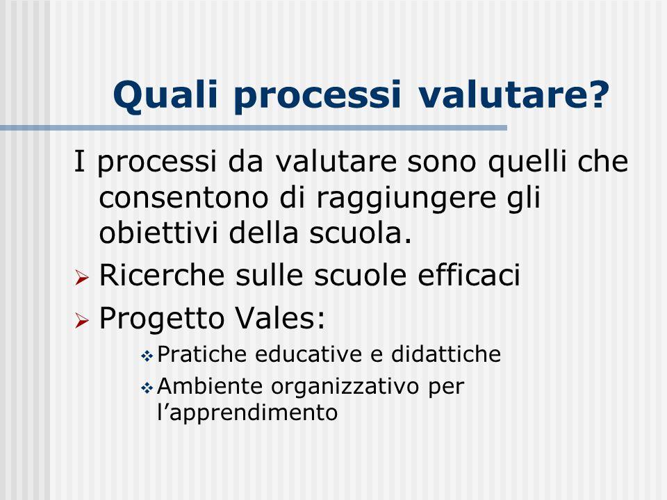 Quali processi valutare