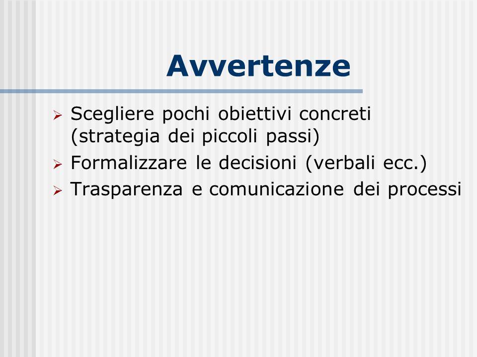 Avvertenze Scegliere pochi obiettivi concreti (strategia dei piccoli passi) Formalizzare le decisioni (verbali ecc.)