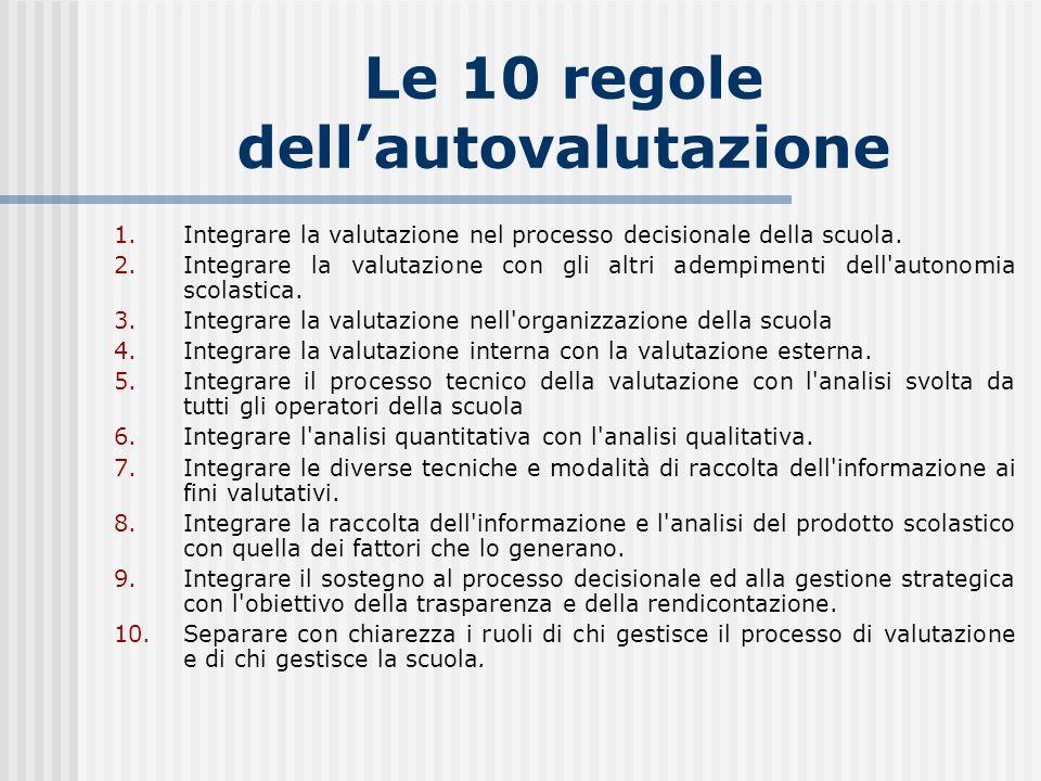 Le 10 regole dell'autovalutazione