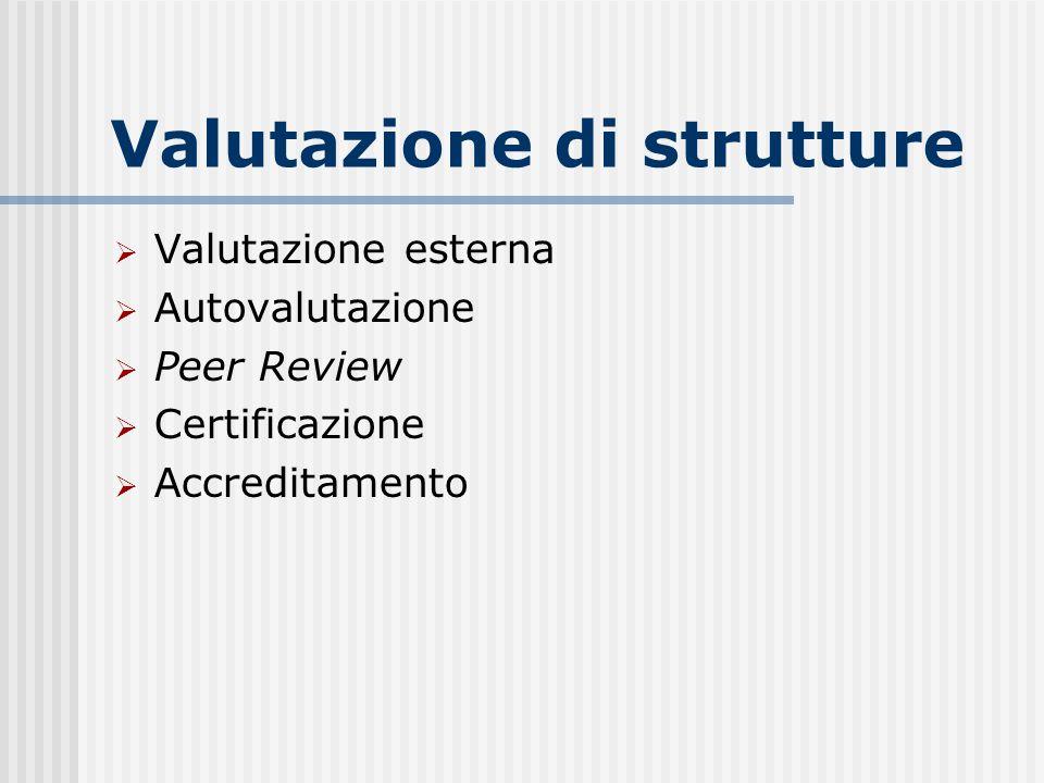Valutazione di strutture