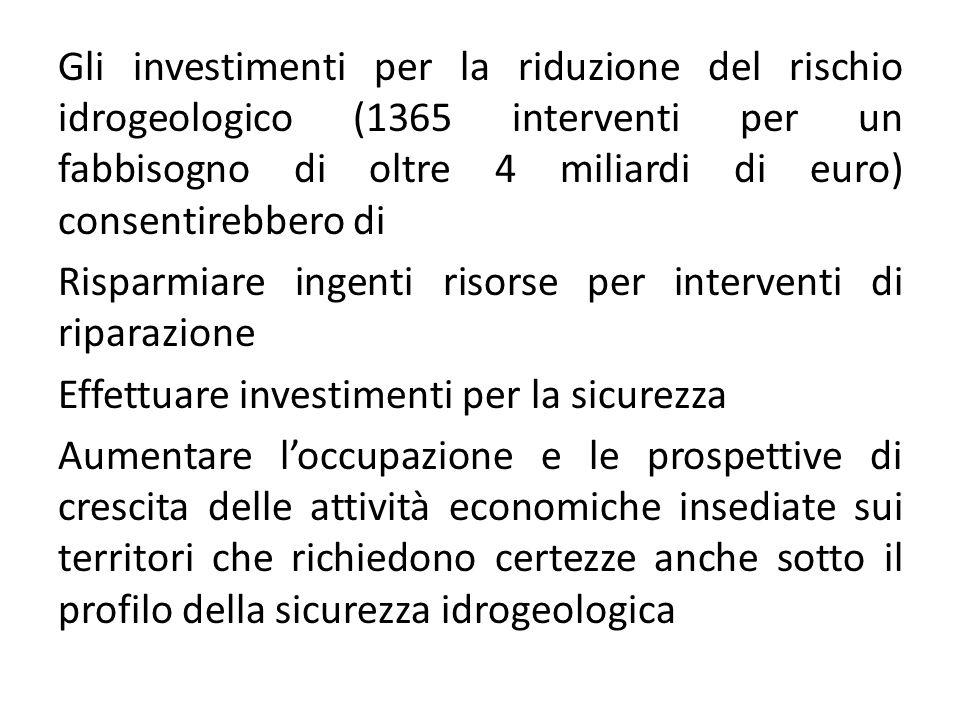 Gli investimenti per la riduzione del rischio idrogeologico (1365 interventi per un fabbisogno di oltre 4 miliardi di euro) consentirebbero di Risparmiare ingenti risorse per interventi di riparazione Effettuare investimenti per la sicurezza Aumentare l'occupazione e le prospettive di crescita delle attività economiche insediate sui territori che richiedono certezze anche sotto il profilo della sicurezza idrogeologica