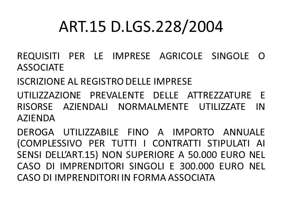 ART.15 D.LGS.228/2004
