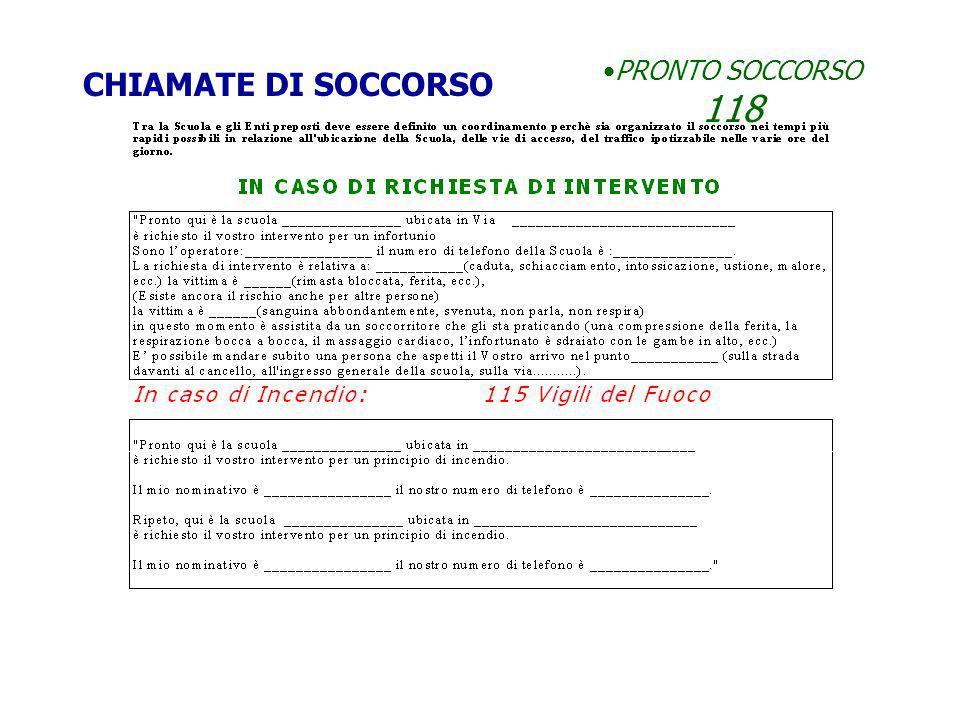 PRONTO SOCCORSO 118 CHIAMATE DI SOCCORSO