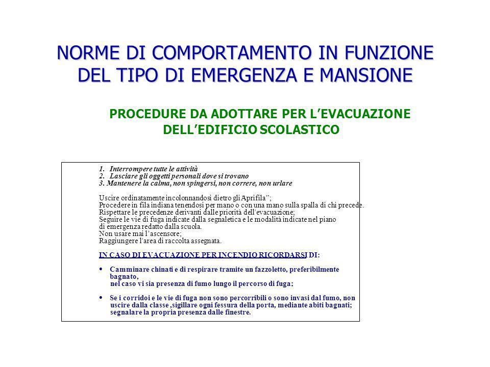 NORME DI COMPORTAMENTO IN FUNZIONE DEL TIPO DI EMERGENZA E MANSIONE