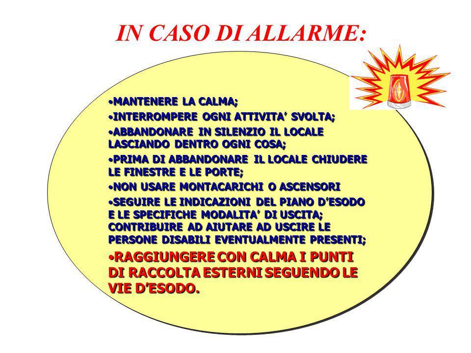 IN CASO DI ALLARME: MANTENERE LA CALMA; INTERROMPERE OGNI ATTIVITA' SVOLTA; ABBANDONARE IN SILENZIO IL LOCALE LASCIANDO DENTRO OGNI COSA;