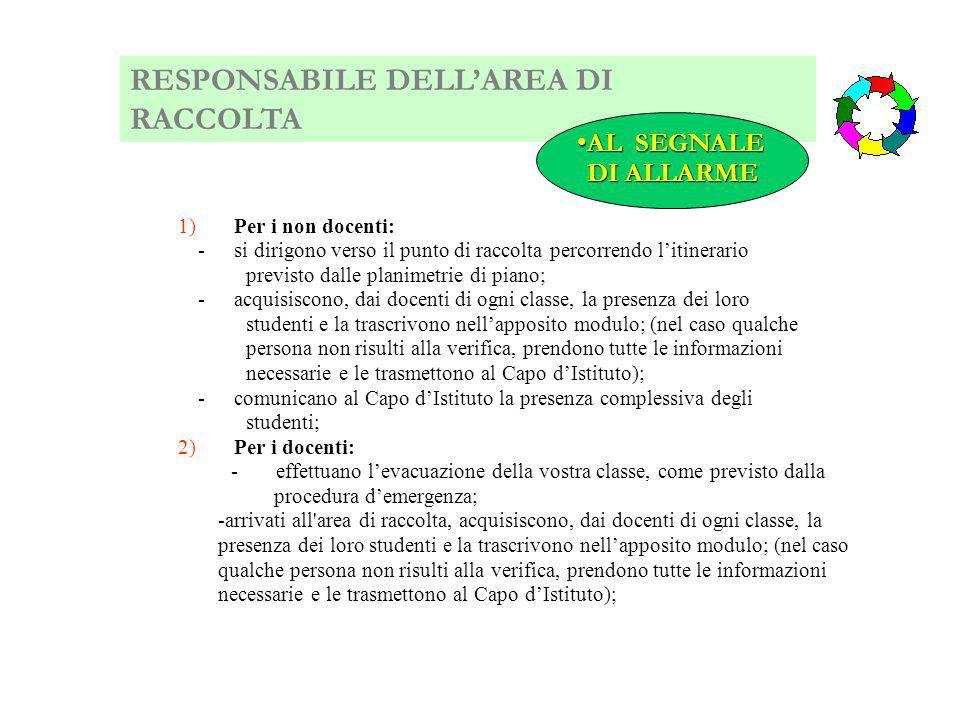 RESPONSABILE DELL'AREA DI RACCOLTA